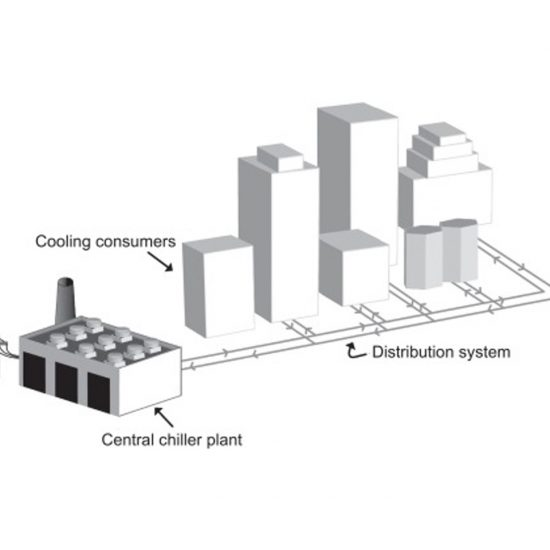 Why District Cooling System Is Considered Environmental Friendly?